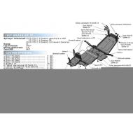 """Защита алюминиевая """"Rival"""" для РК (часть 1) Jeep Wrangler III JK 2/4-дв. АКПП 2007-2018. Артикул: 23.2720.1.6"""