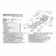 "Комплект защит ""Rival"" для радиатора, картера, КПП и РК Fiat Fullback 2016-2020. Артикул: K222.4052.1"